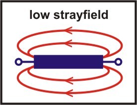 low_stryfield_sign